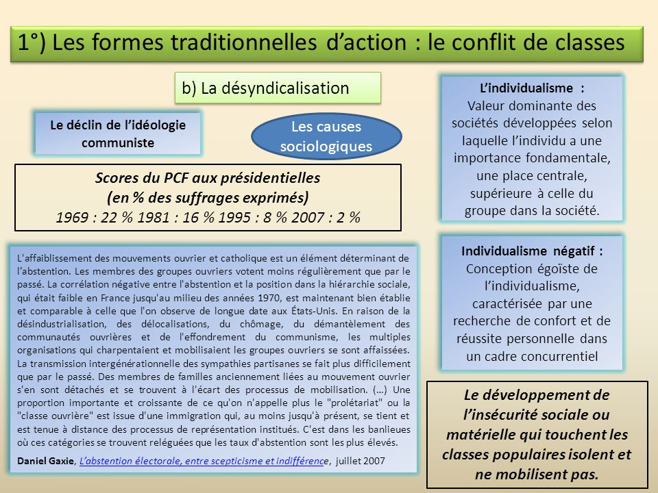 1°) Les formes traditionnelles d'action : le conflit de classes
