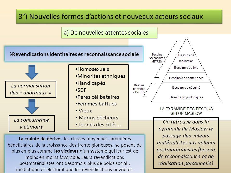 Revendications identitaires et reconnaissance sociale