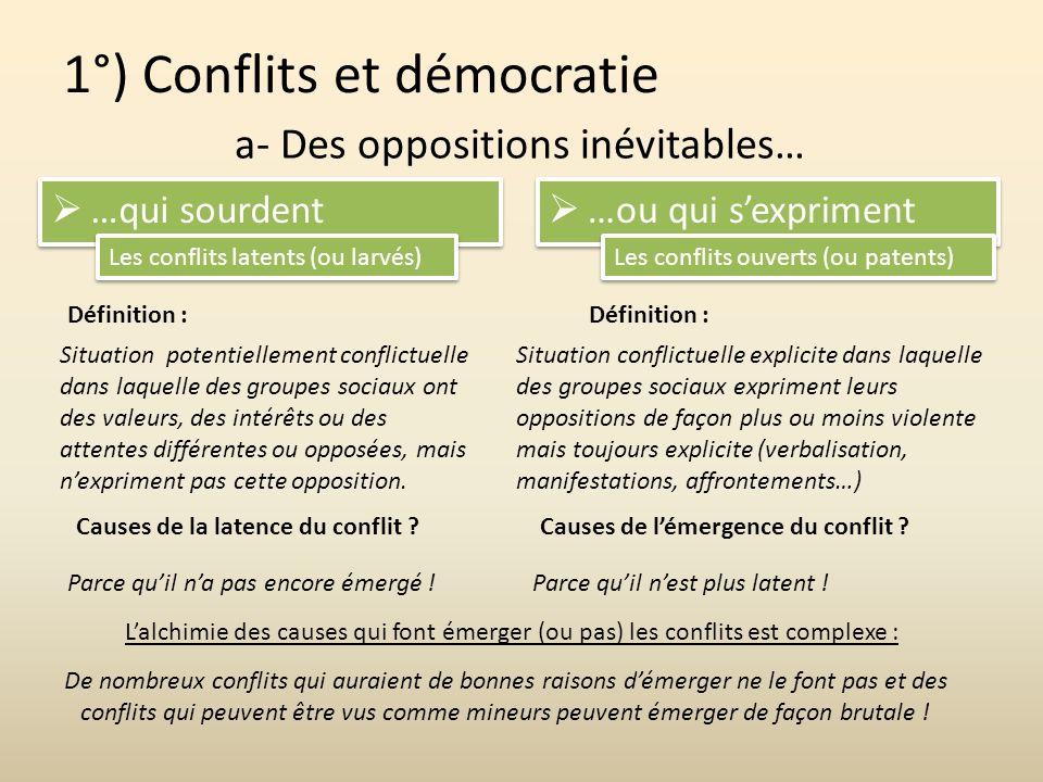 1°) Conflits et démocratie