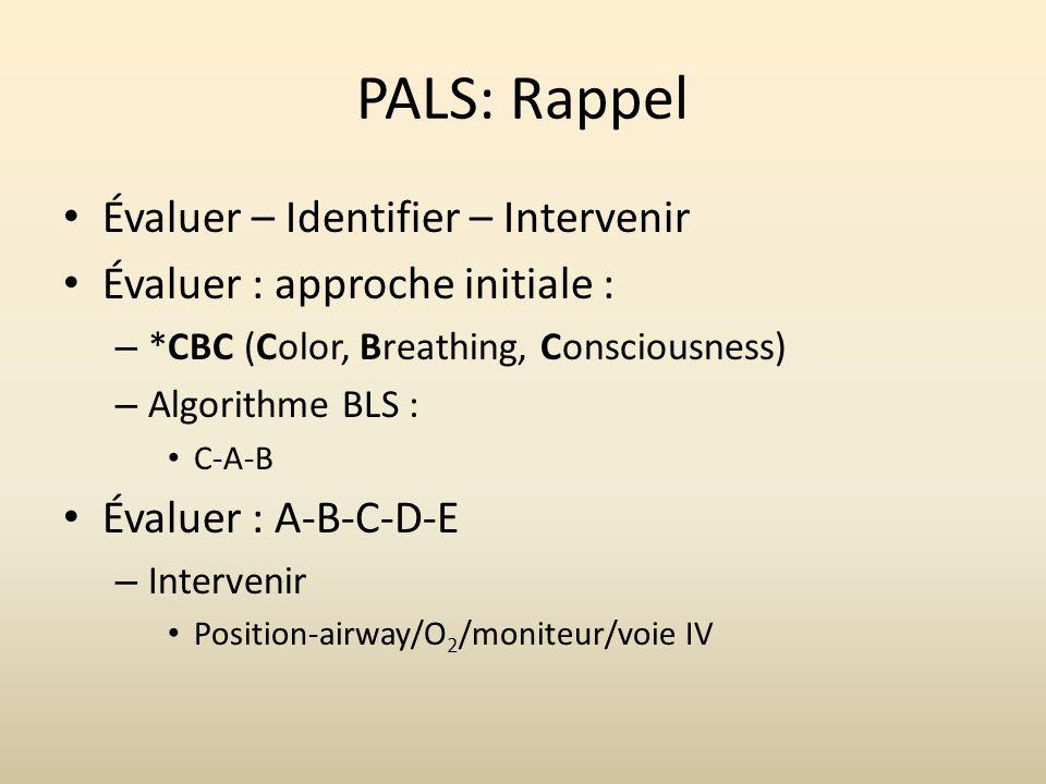 PALS: Rappel Évaluer – Identifier – Intervenir