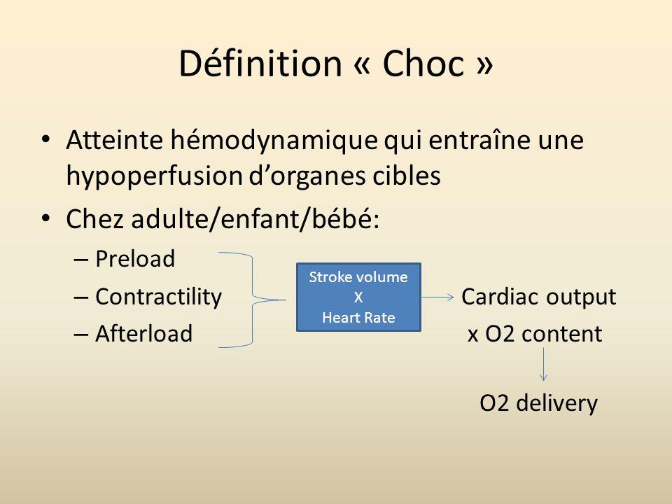 Définition « Choc » Atteinte hémodynamique qui entraîne une hypoperfusion d'organes cibles. Chez adulte/enfant/bébé: