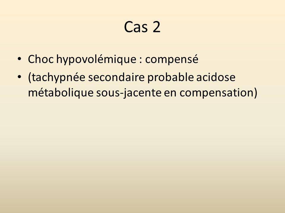Cas 2 Choc hypovolémique : compensé