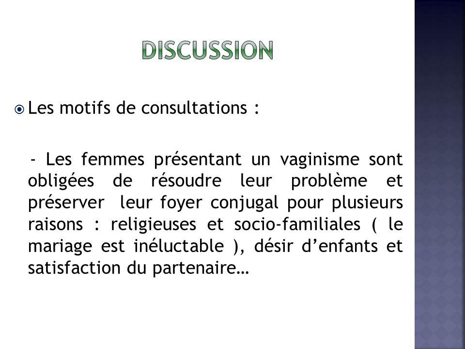 discussion Les motifs de consultations :