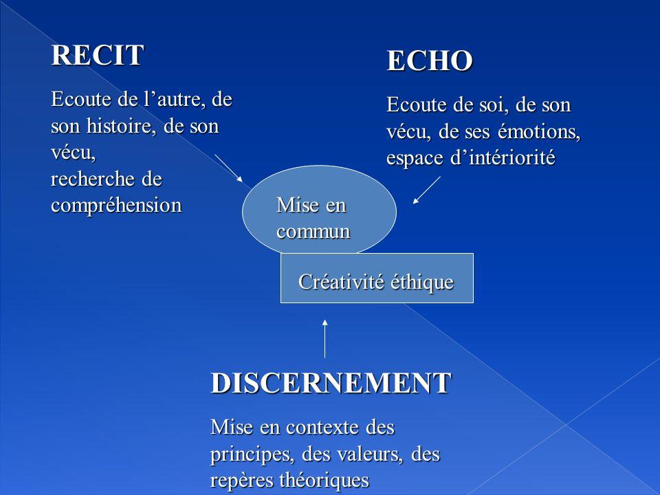 RECIT ECHO DISCERNEMENT