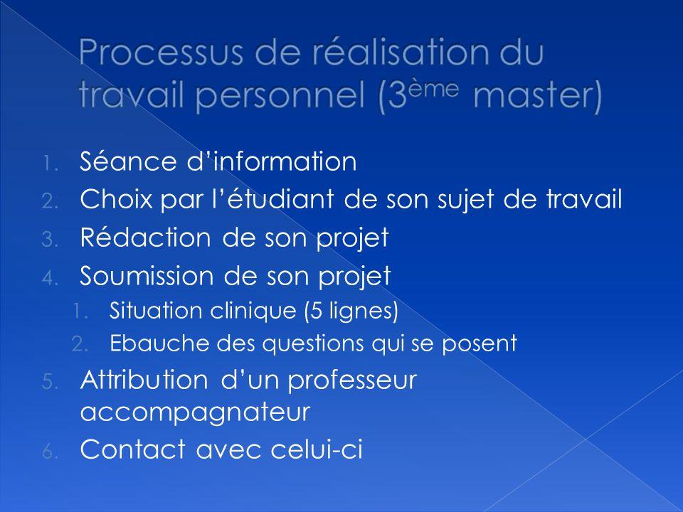 Processus de réalisation du travail personnel (3ème master)