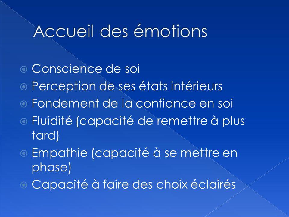 Accueil des émotions Conscience de soi
