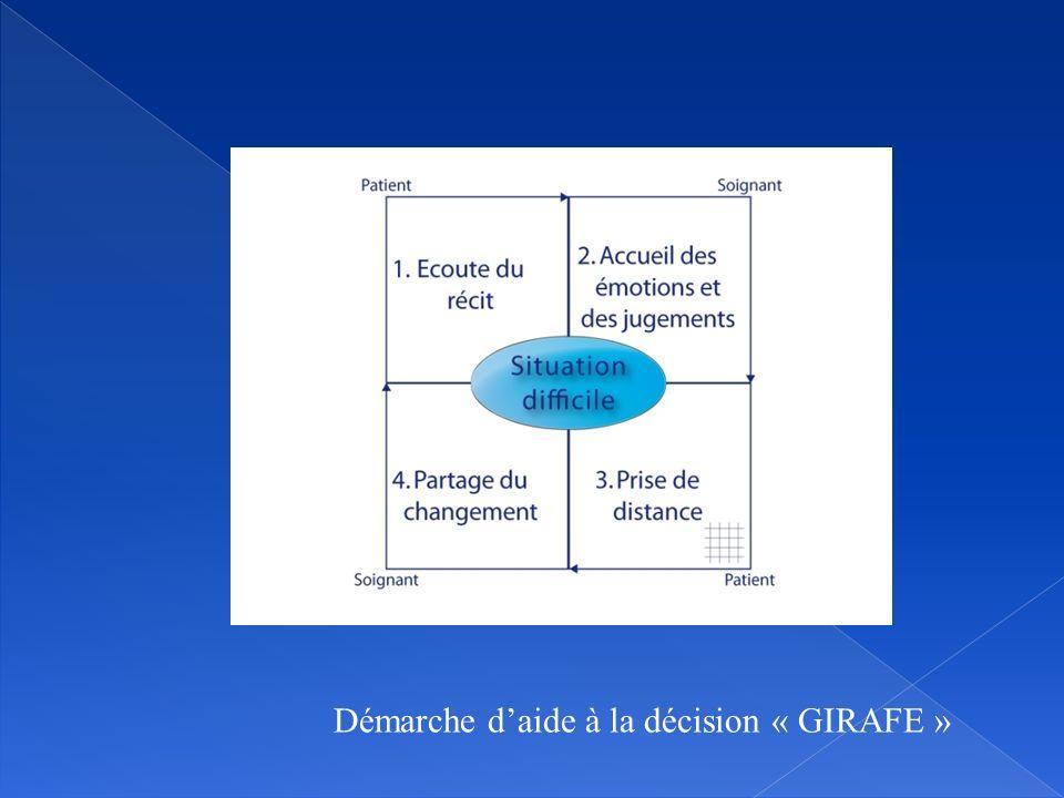 Démarche d'aide à la décision « GIRAFE »