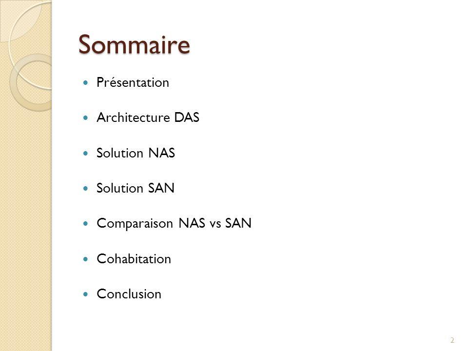 Sommaire Présentation Architecture DAS Solution NAS Solution SAN