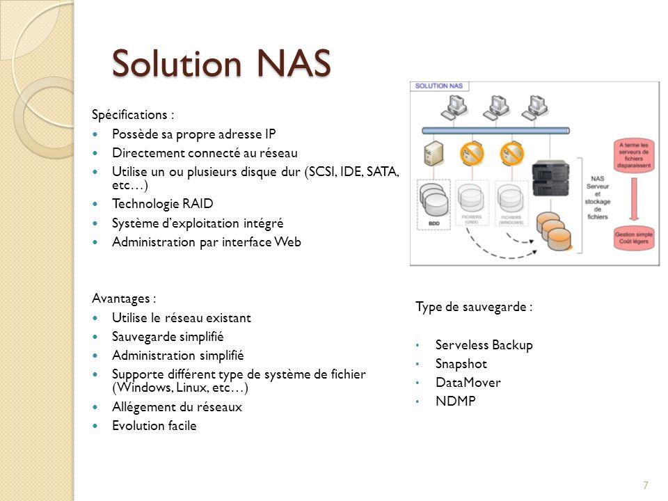 Solution NAS Spécifications : Possède sa propre adresse IP