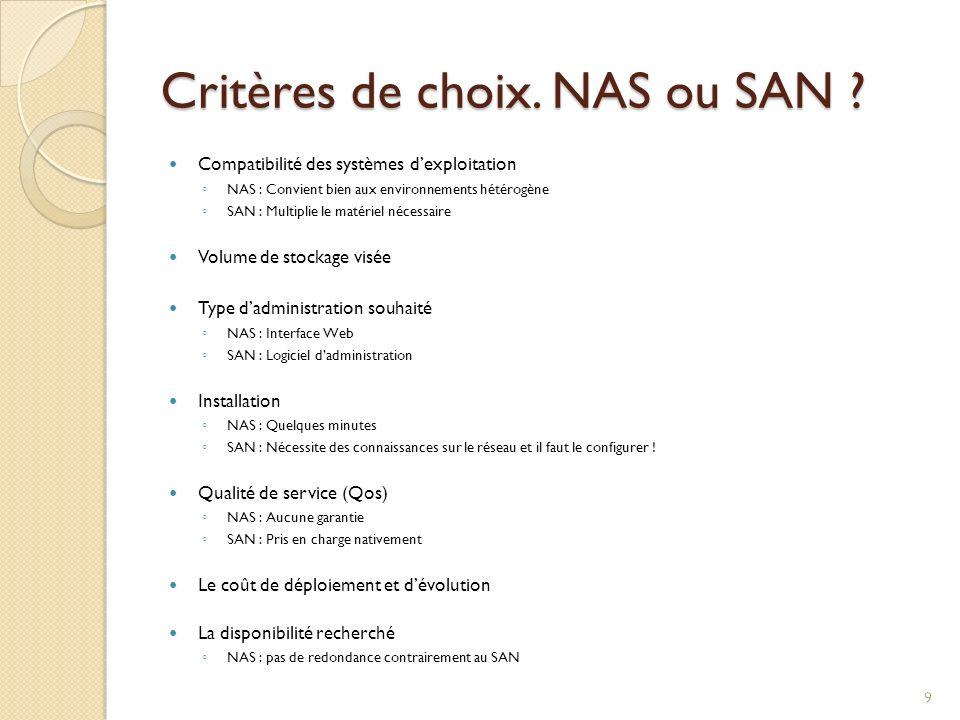 Critères de choix. NAS ou SAN
