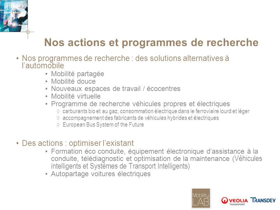 Nos actions et programmes de recherche