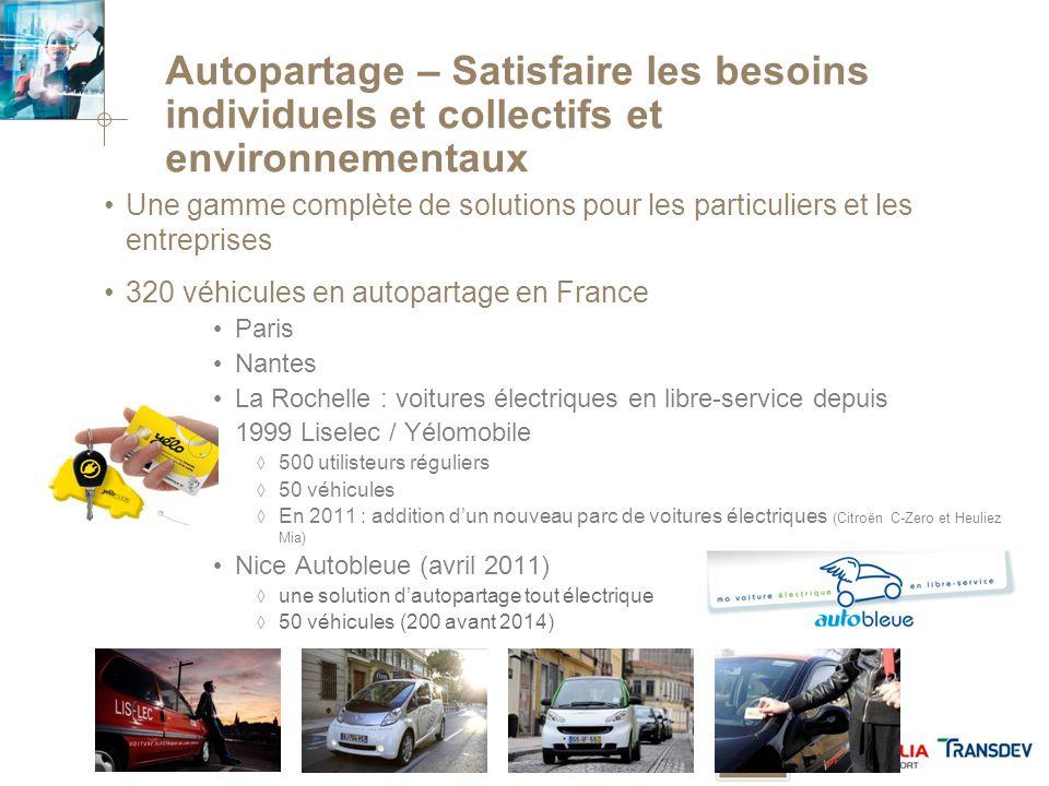 Autopartage – Satisfaire les besoins individuels et collectifs et environnementaux