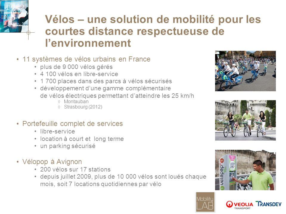 Vélos – une solution de mobilité pour les courtes distance respectueuse de l'environnement