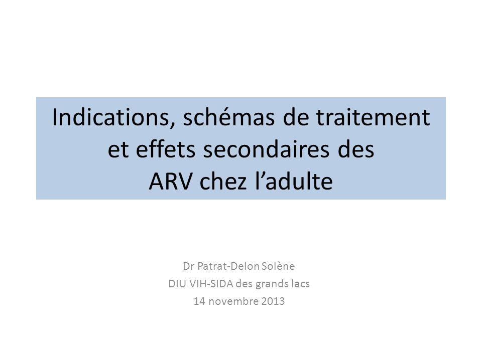 Dr Patrat-Delon Solène DIU VIH-SIDA des grands lacs 14 novembre 2013