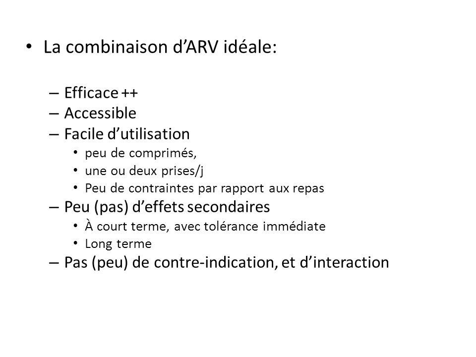 La combinaison d'ARV idéale: