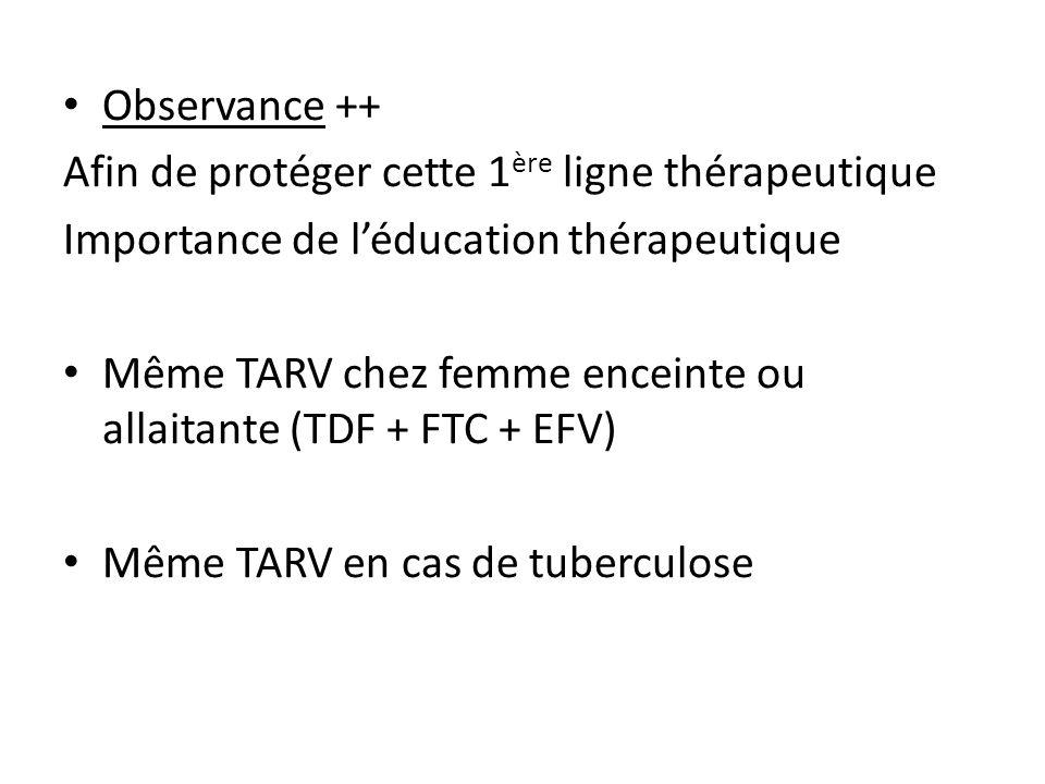 Observance ++ Afin de protéger cette 1ère ligne thérapeutique. Importance de l'éducation thérapeutique.