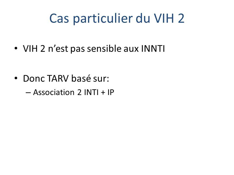 Cas particulier du VIH 2 VIH 2 n'est pas sensible aux INNTI