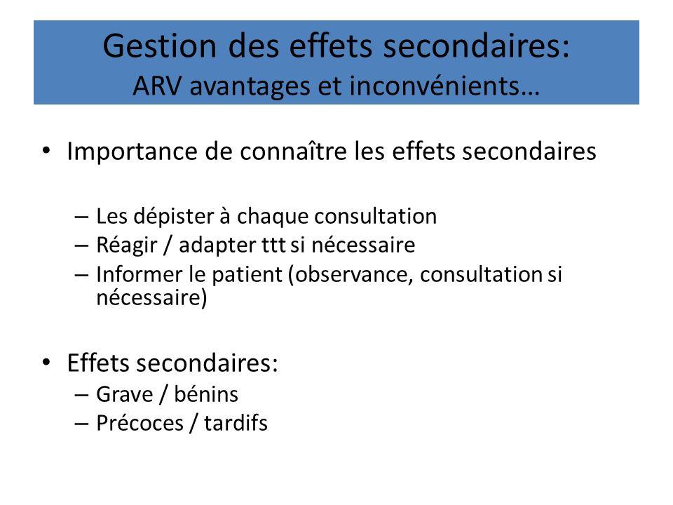 Gestion des effets secondaires: ARV avantages et inconvénients…