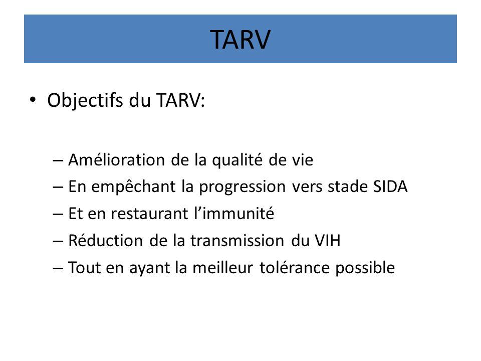 TARV Objectifs du TARV: Amélioration de la qualité de vie