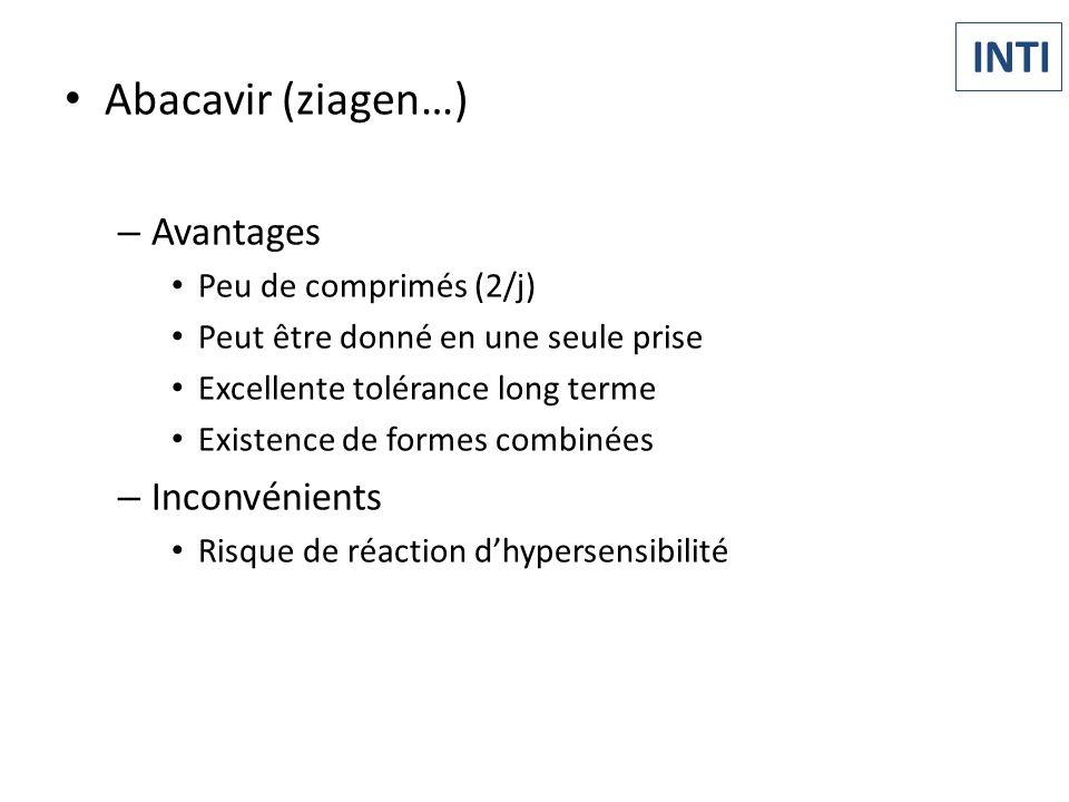 INTI Abacavir (ziagen…) Avantages Inconvénients Peu de comprimés (2/j)