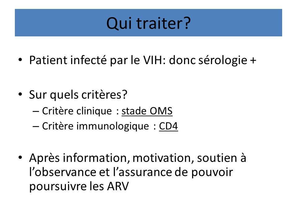 Qui traiter Patient infecté par le VIH: donc sérologie +