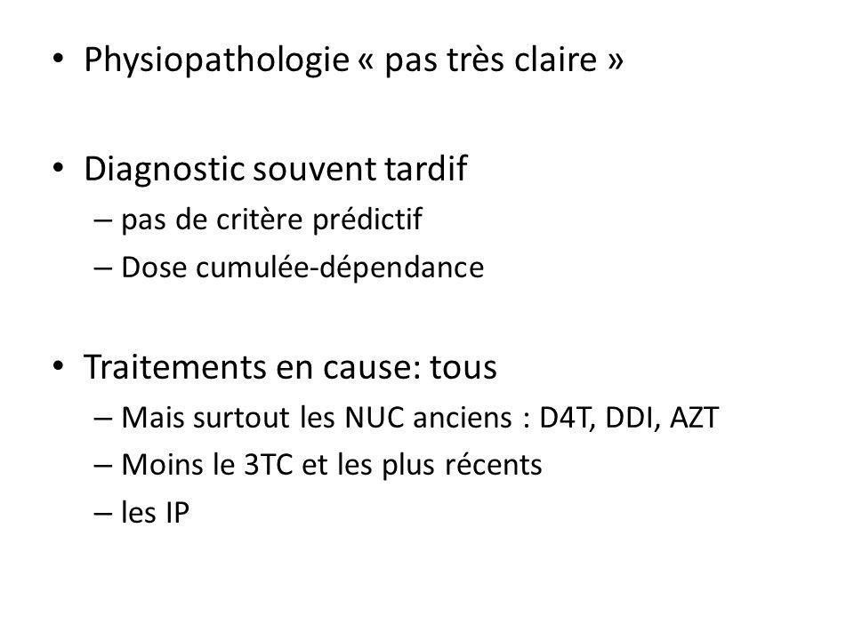 Physiopathologie « pas très claire » Diagnostic souvent tardif