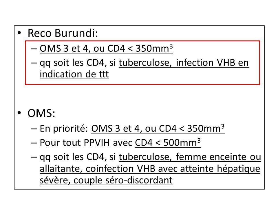 Reco Burundi: OMS: OMS 3 et 4, ou CD4 < 350mm3