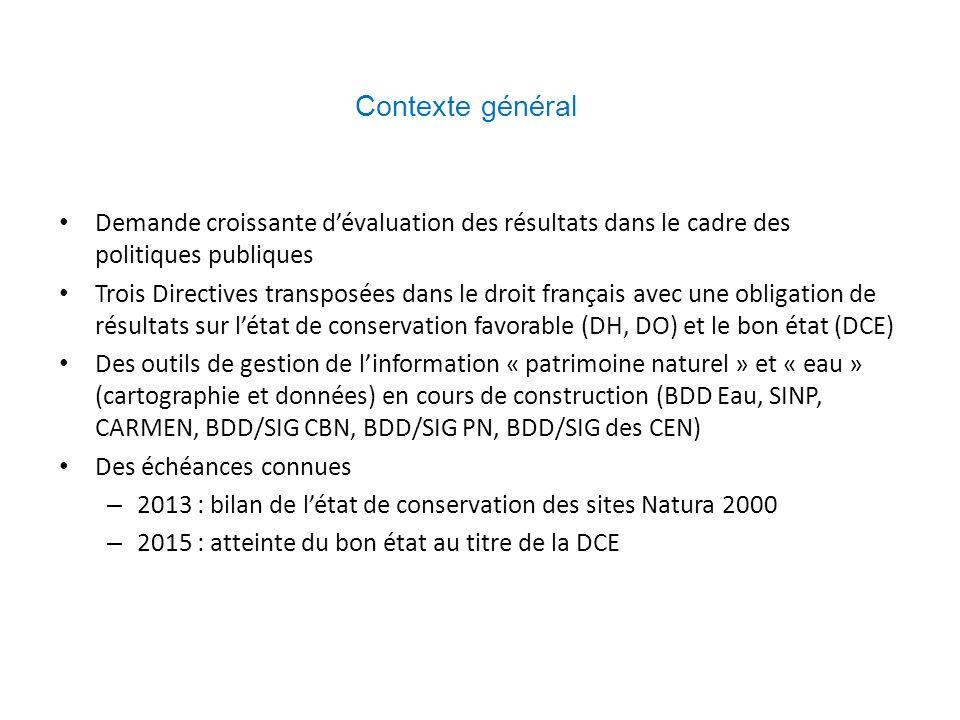 Contexte général Demande croissante d'évaluation des résultats dans le cadre des politiques publiques.