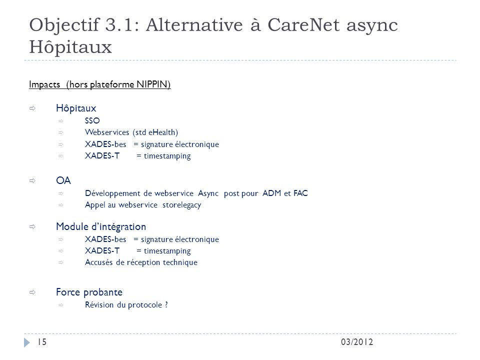 Objectif 3.1: Alternative à CareNet async Hôpitaux