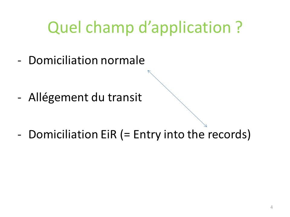 Quel champ d'application