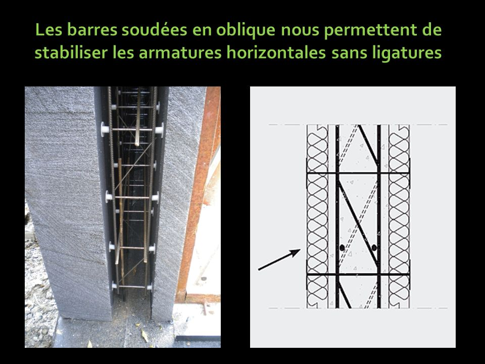 Les barres soudées en oblique nous permettent de stabiliser les armatures horizontales sans ligatures