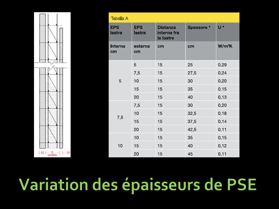 Variation des épaisseurs de PSE