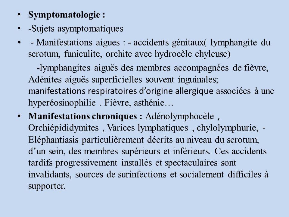 Symptomatologie : -Sujets asymptomatiques.