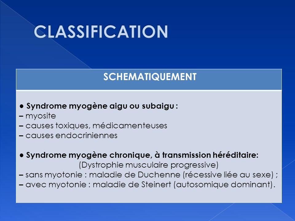 (Dystrophie musculaire progressive)