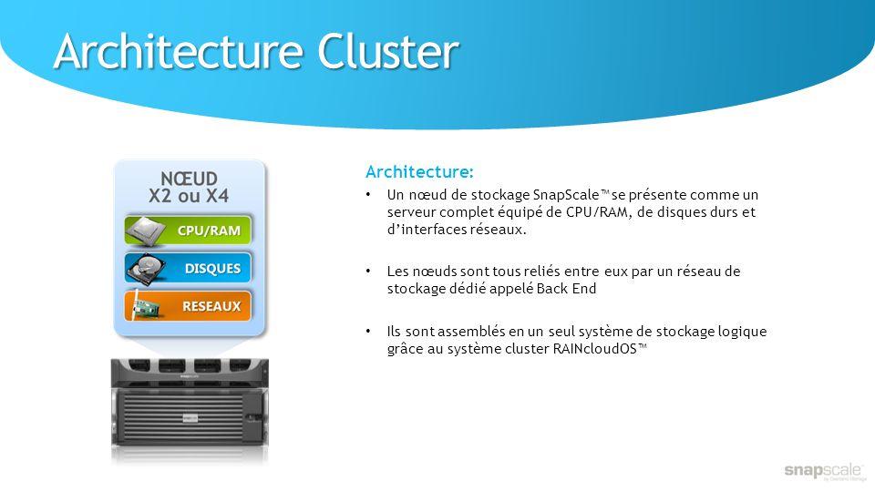 Architecture Cluster Architecture: