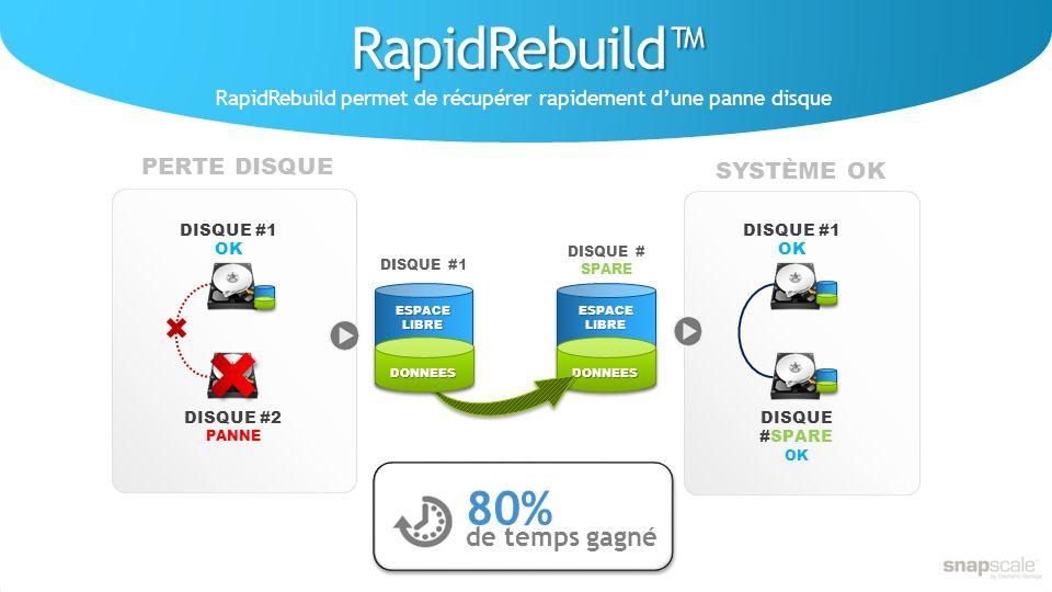RapidRebuild permet de récupérer rapidement d'une panne disque