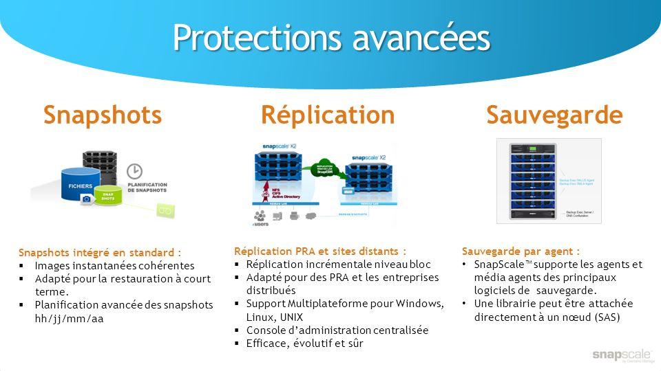 Protections avancées Snapshots Réplication Sauvegarde