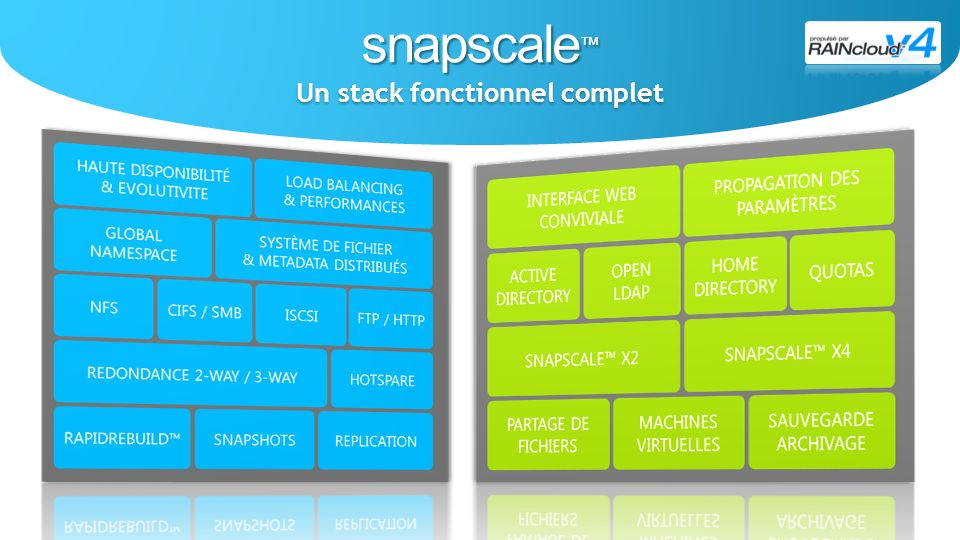 Un stack fonctionnel complet