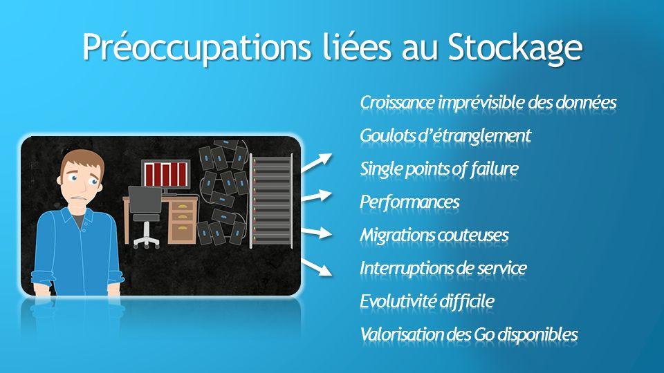 Préoccupations liées au Stockage