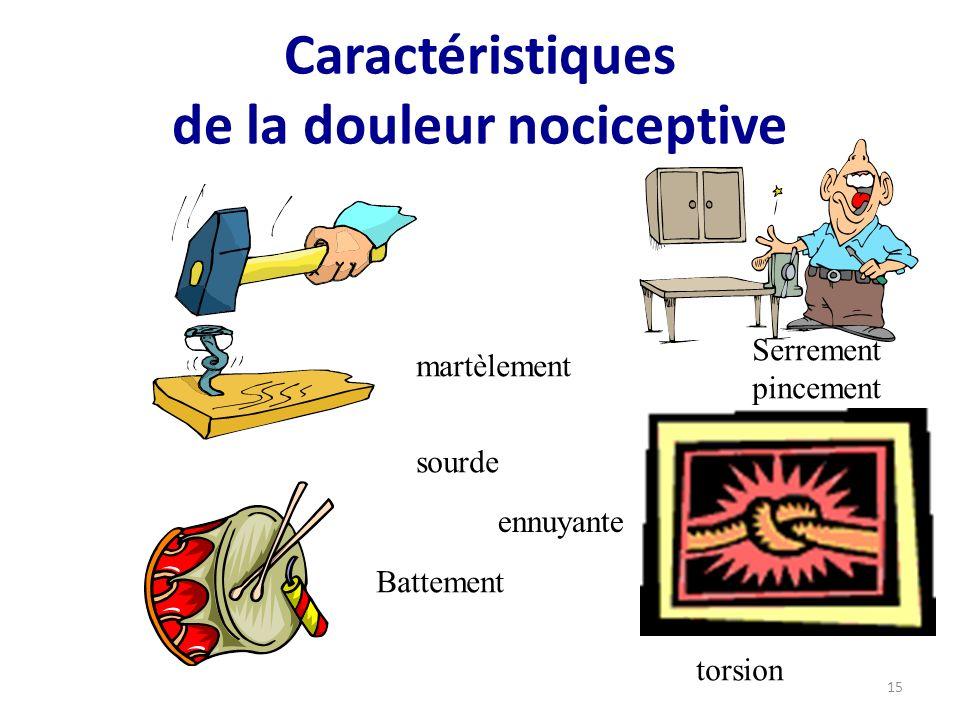 Caractéristiques de la douleur nociceptive
