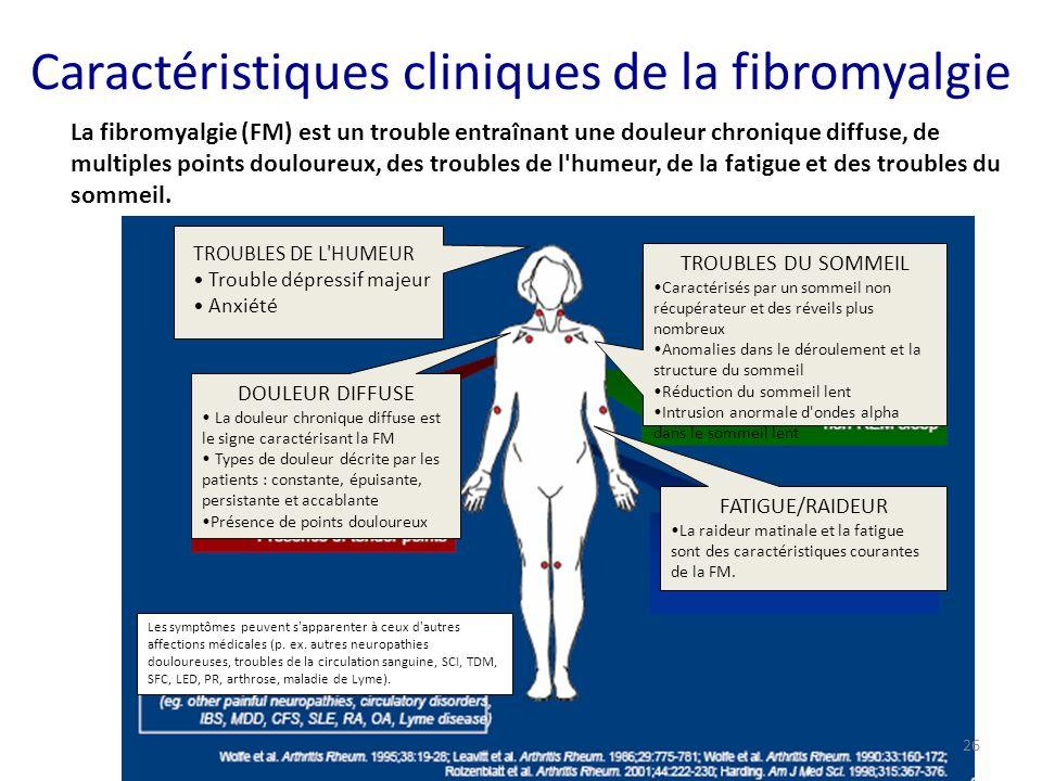 Caractéristiques cliniques de la fibromyalgie