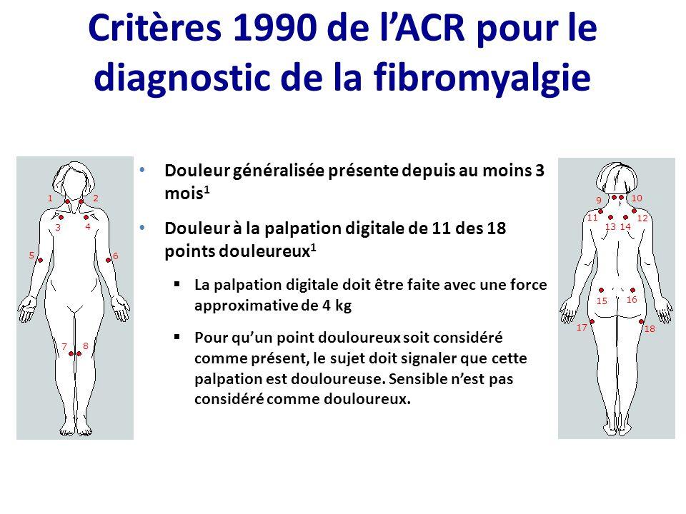 Critères 1990 de l'ACR pour le diagnostic de la fibromyalgie
