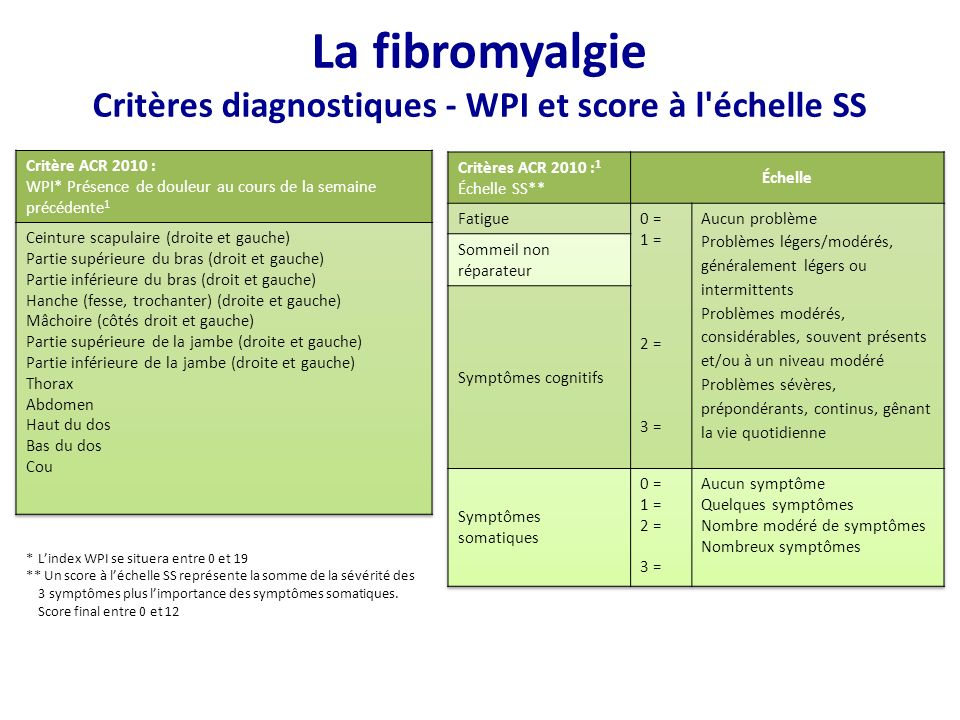 La fibromyalgie Critères diagnostiques - WPI et score à l échelle SS