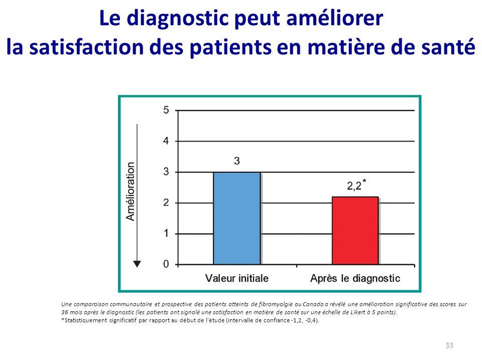 Le diagnostic peut améliorer la satisfaction des patients en matière de santé