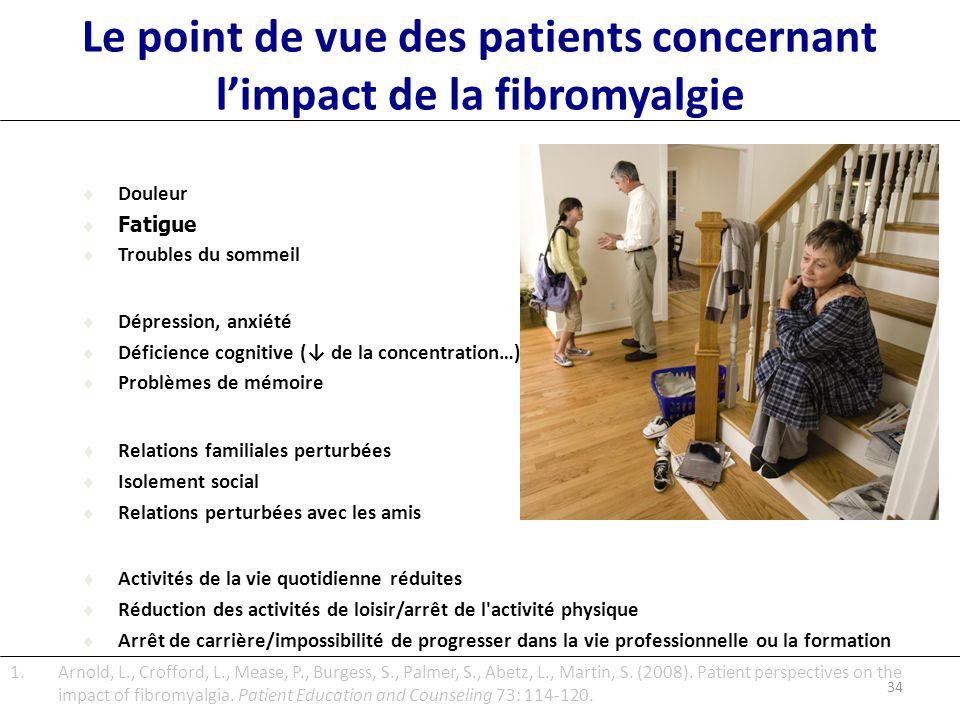 Le point de vue des patients concernant l'impact de la fibromyalgie
