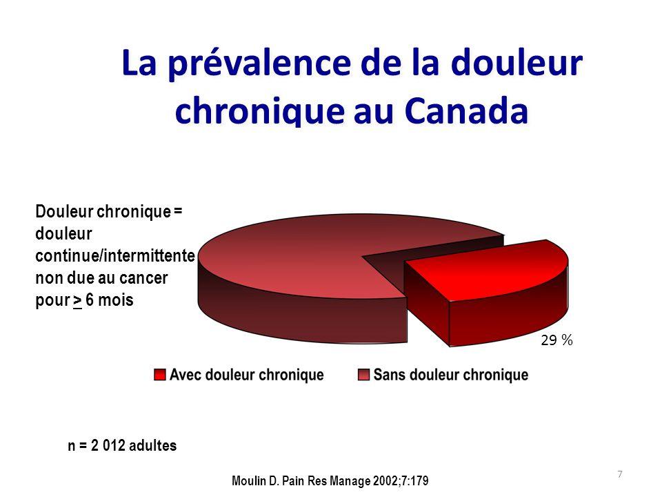 La prévalence de la douleur chronique au Canada