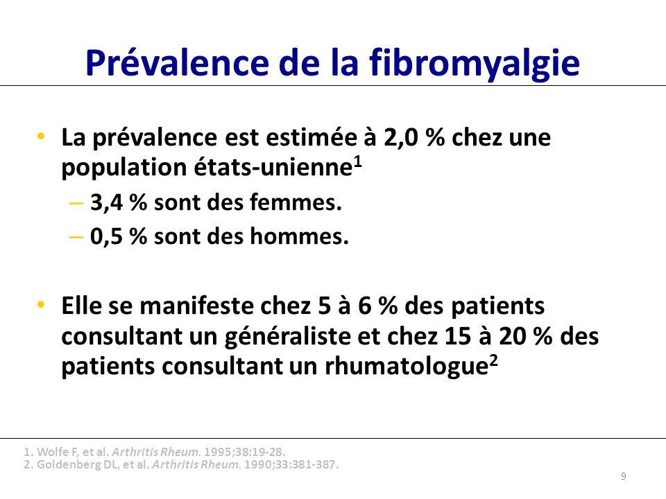 Prévalence de la fibromyalgie