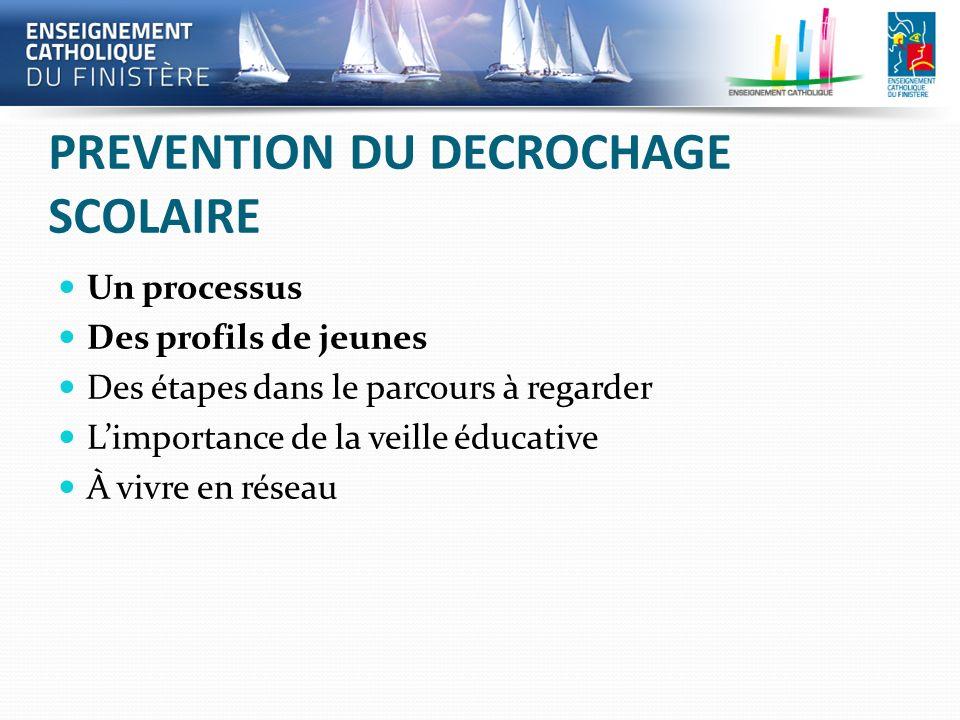 PREVENTION DU DECROCHAGE SCOLAIRE
