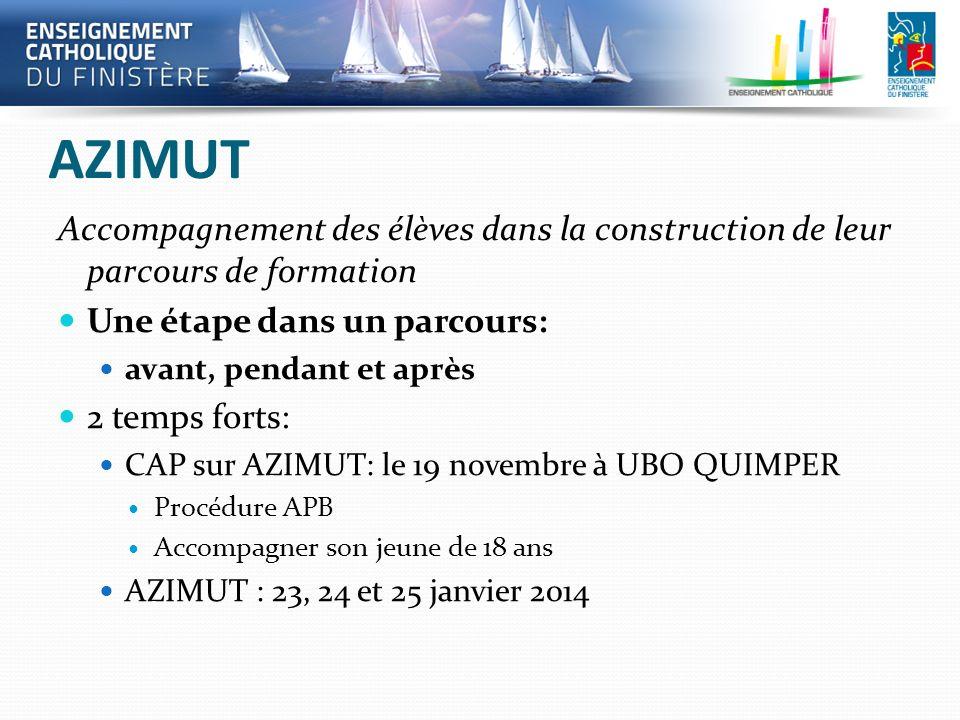 AZIMUT Accompagnement des élèves dans la construction de leur parcours de formation. Une étape dans un parcours: