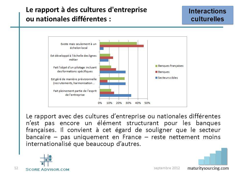 Le rapport à des cultures d entreprise ou nationales différentes :